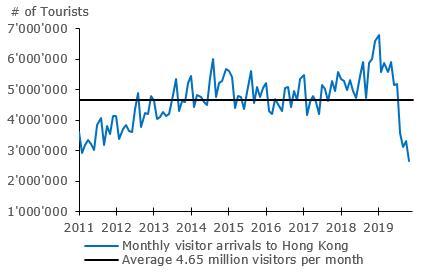 COVID-19 – Hong Kong Tourism