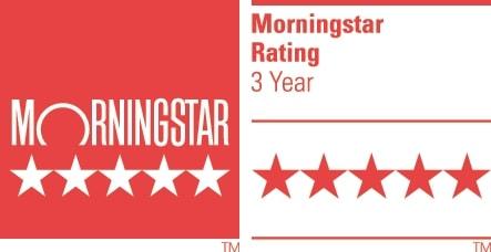 Morningstar Fund Rating